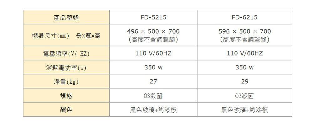 PK/goods/HOSUN/Dish Dryer/FD-5215-A-3.jpg