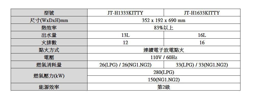 PK/goods/JTL/Water%20Heater/JT-H1333H1633-3.jpg