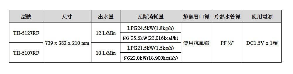 PK/goods/Topax/Water%20Heater/TH-5127RF -3.jpg