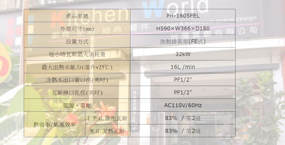 PK/goodsPAOTIEN/Water%20Heater/PH-1605FEL-A-3.jpg
