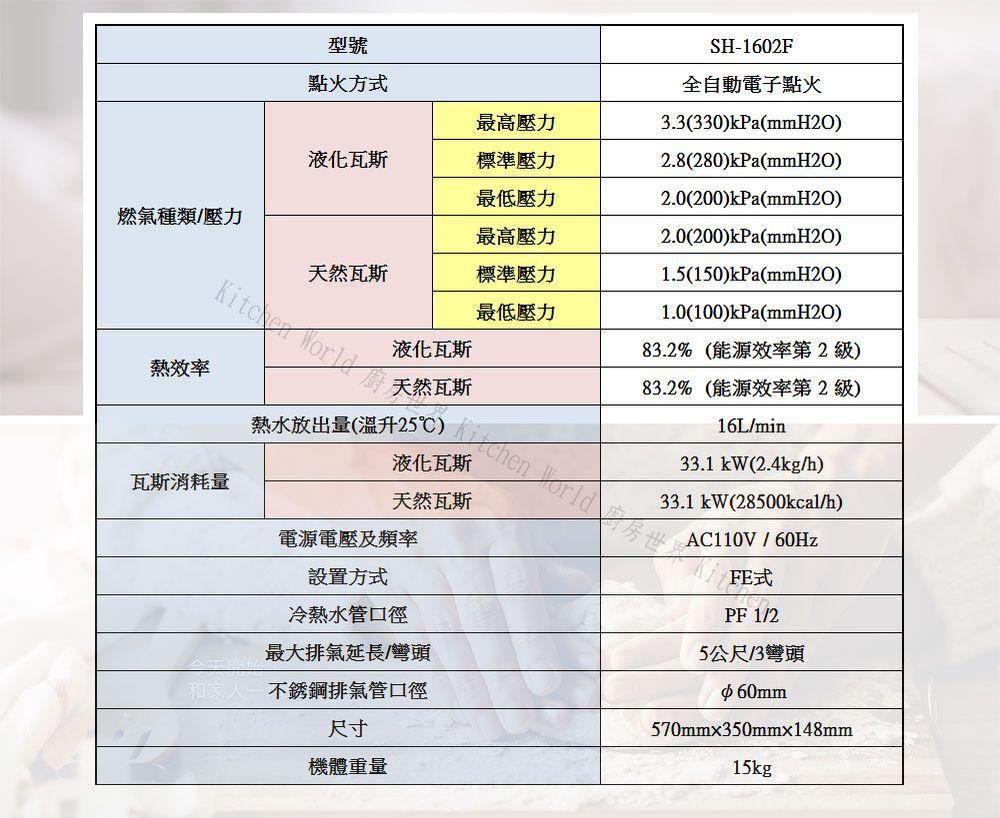 goods/SAKURA//Water Heater/SH-1602F-3.jpg