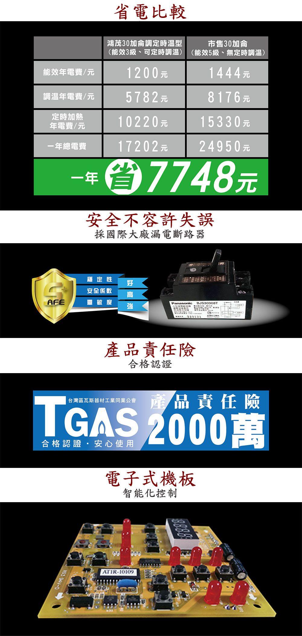 PK/goods/HMK/電熱水器/ATS/2.jpg
